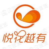 北京悦天使企业管理有限公司