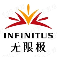 无限极(中国)有限公司福建分公司